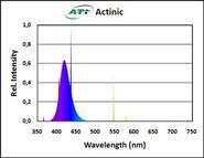 Zářivka T5 - ATI actinic 24W ( 549mm ) - 2/3