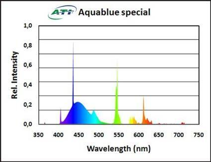 Zářivka T5 - ATI AQUABLUE special 80W ( 1449mm ) - 2