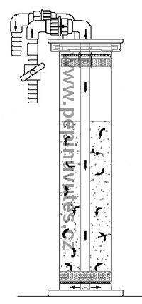 Fluidní filtr Deltec FR 616 - 2