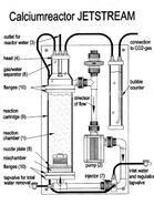 Calciumreaktor Schuran Jetstream 1 - 3/3